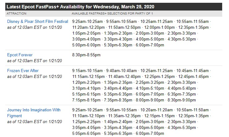 epcot fastpass availability on the touring plans site